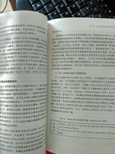 外语教学问卷调查法 晒单图