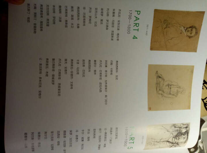 素描的艺术:大师速写人物 晒单图