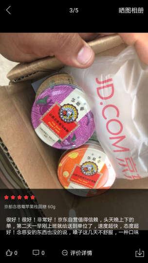 中国台湾 京都念慈菴 枇杷双层软糖 (原味)润喉糖 水果味糖果 44g 晒单图