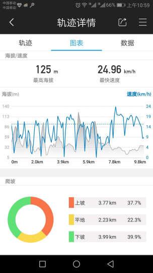 百酷 折叠电动自行车36V锂电池电动车迷你电瓶车男女士时尚代步车 [14寸240瓦 50公里]黑色 晒单图