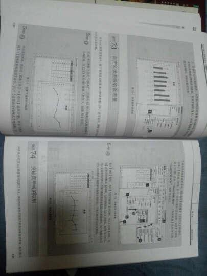 Excel 2010数据透视表应用大全(附CD光盘1张) 晒单图