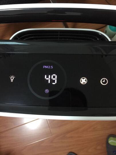 飞利浦 (PHILIPS) 空气净化器 除甲醛 除雾霾 除过敏原 除细菌 病毒 AC3256 晒单图