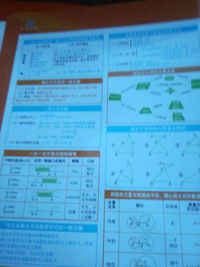 2017中考总复习 5年中考3年模拟:中考数学(学生用书 全国版) 晒单图