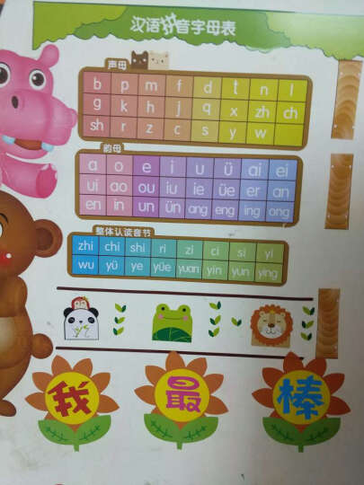 其乐儿童房卡通益智墙贴纸 幼儿园宝宝量身高贴画可爱英文字母早教贴 B款早教贴 汉语拼音表DLX912b 晒单图