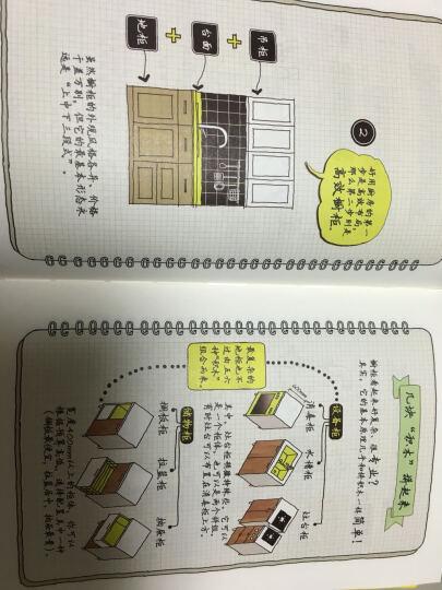 【正版包邮】小家,越住越大 小空间居家厨房收纳整理搞定居住烦恼攻克中国式住宅收纳难题家居设 晒单图