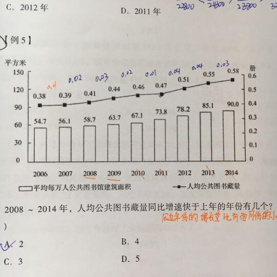 中公版·2017宁夏公务员录用考试专用教材:全真模拟预测试卷行政职业能力测验 晒单图