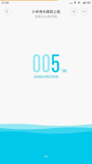 小米(MI)净水器厨上式 家用净水器 RO反渗透大流量直饮低废水 不漏水专利 智能提醒自助更换滤芯更便捷 晒单图