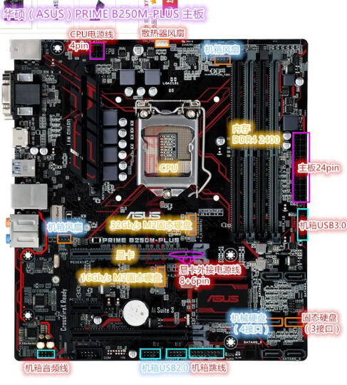 华硕(ASUS)PRIME B250M-PLUS 主板+ 英特尔I5-7500(B250/LGA 1151) 盒装CPU处理器 板U套装/主板+CPU套装 晒单图