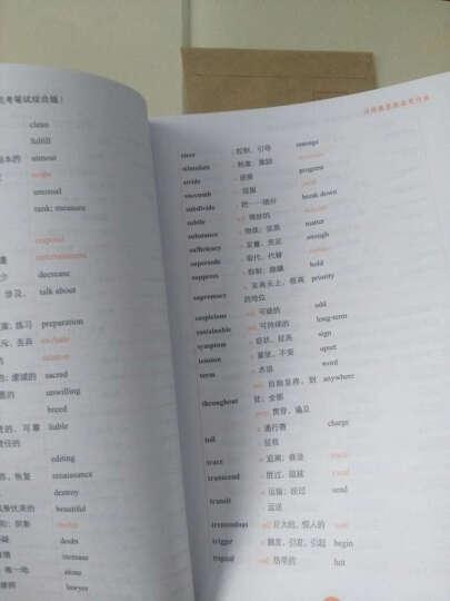 剑桥雅思阅读考点词真经(机考笔试综合版) 晒单图