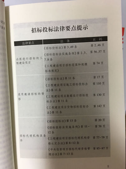 招标投标 实用版法规专辑(新4版) 晒单图