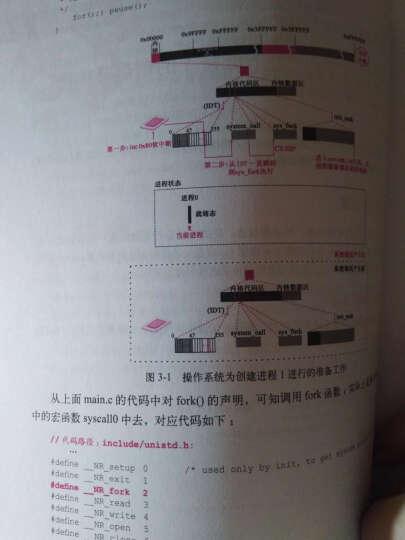 Linux内核设计的艺术:图解Linux操作系统架构设计与实现原理(第2版) 晒单图