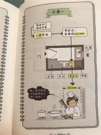 厉害了我的厨房+小家越住越大 晒单图