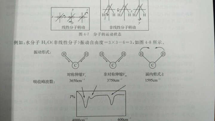 实用仪器分析教程(新版) 晒单图