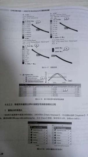 ANSYS Workbench 工程实例详解(CAE分析大系) 晒单图