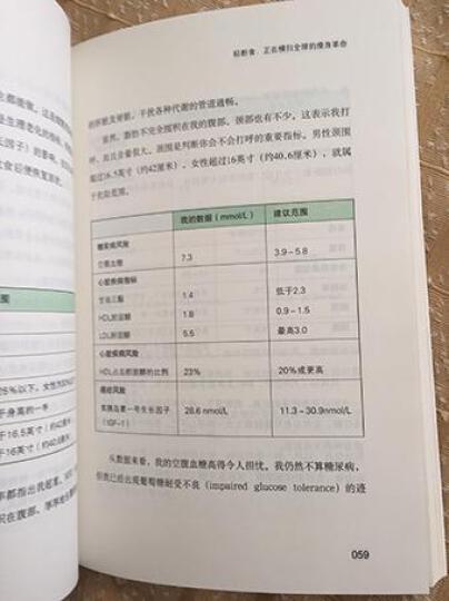 10天绿汁酵素排毒法 晒单图