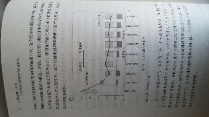 失去的二十年(日本经济长期停滞的真正原因) 晒单图