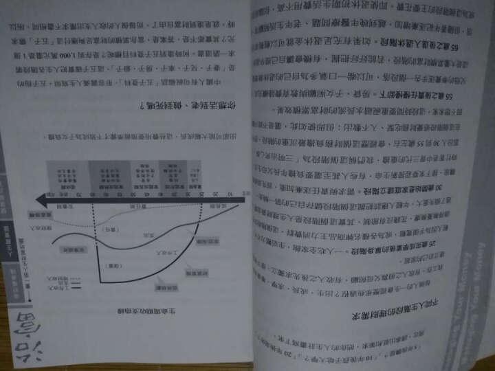 治富:社長的理財私筆記 晒单图