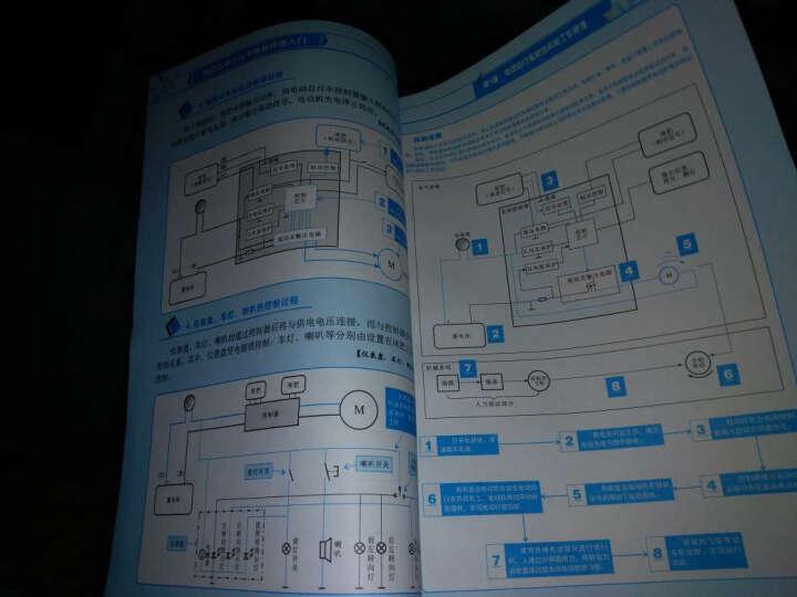 图解电动自行车维修快速入门(双色印刷) 电动车维修书籍 电动车修理技术教程 晒单图