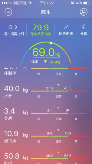 清华同方 好体知(bodivis)智能体脂秤 家用体重秤 21项健康指标 精准测脂肪秤 电子秤 人体健康秤 白色 晒单图