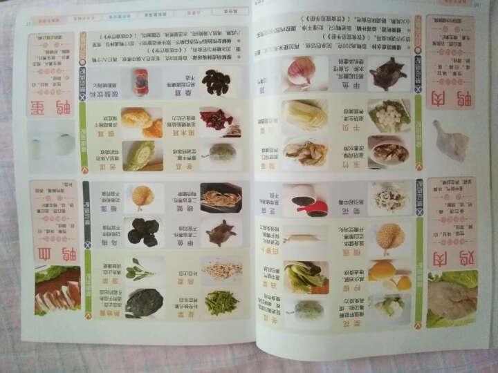 大图谱:食物搭配相宜相克全图解 晒单图