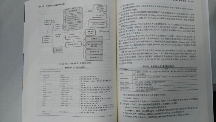 PostgreSQL 数据库内核分析 晒单图