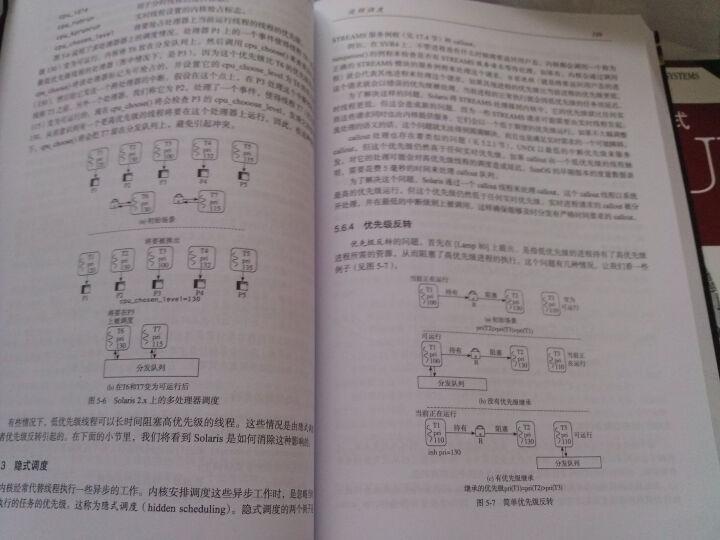 深入理解UNIX系统内核 晒单图