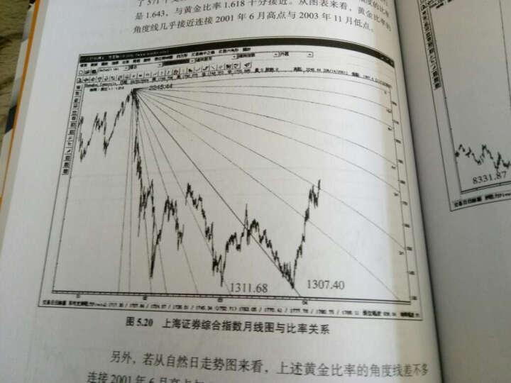 江恩空间与市场几何学 晒单图