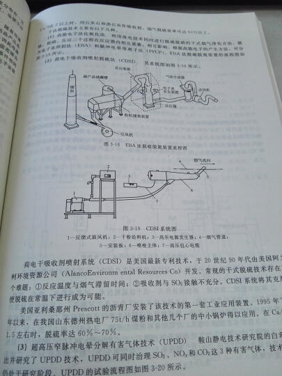 废气控制与净化技术 晒单图