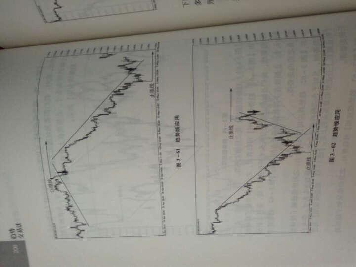 趋势交易法(第2版) 晒单图