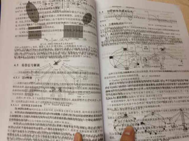 现代电信网络技术:卫星通信系统 晒单图