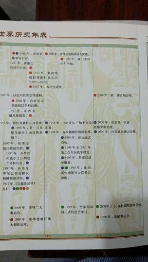 中国历史年表(修订珍藏本) 晒单图