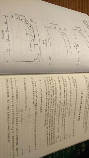 材料动力学 晒单图