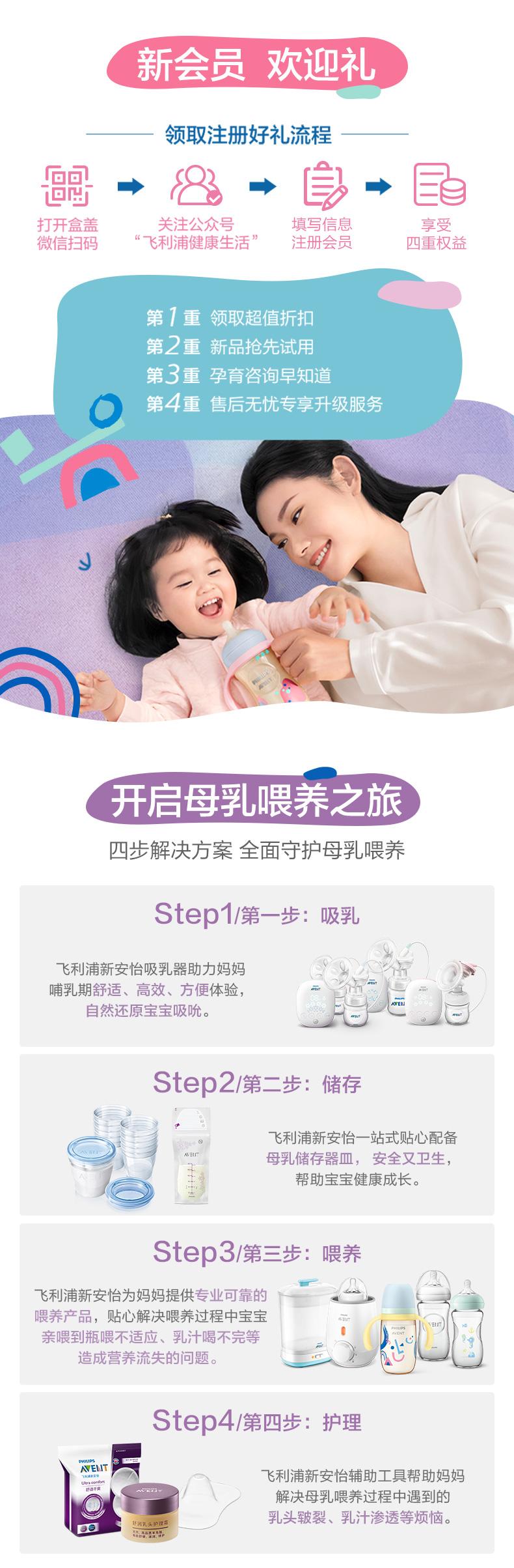 飞利浦新安怡 PPSU奶瓶 婴儿仿母乳硅橡胶奶嘴200ML SCF582/12