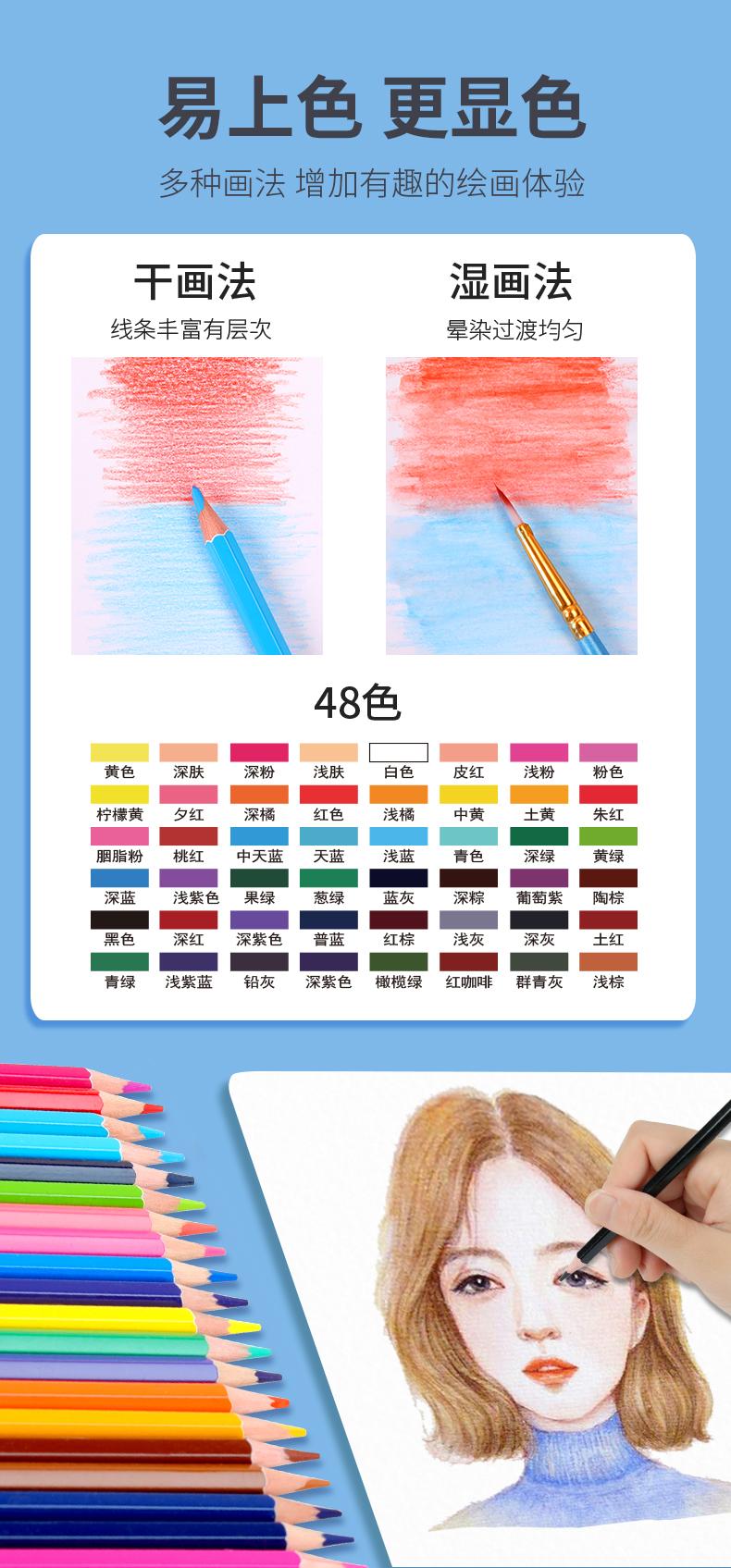 儿童画板配件无尘粉笔白板笔素描绘画卷纸4K画纸彩色铅笔涂鸦认知卡宝宝阶梯涂色本 水画涂鸦认知卡套装