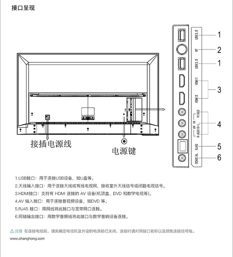 接口呈现D◎◎接插电源线电源键1.USB接口:用于连接∪SB设备,如U盘等2天线输入接口:用于连接天线或有线电视网,接收室外天线信号或闭路电视信号。3HDM接口:支持有HDM连接的AV设备(机顶盒、D√D和数字电视等)。4AV输入接口:用于连接音视频设备,如DD等5RJ45接口:用网线将此接口与宽带网口连6.同轴输出接口:用数字音频线将此接口与数字音响设备连接。确定电视机及外设的电源都已关闭,连接时请对照接口名称以及颜色连接信号线w.changhong. com-推好价 | 品质生活 精选好价
