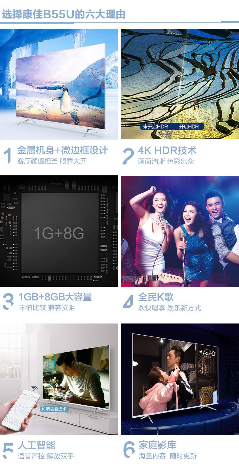选择康佳B55U的六大理由未开启HDR开启HDR金属机身+微边框设计4KHDR技术客厅颜值担当眼界大开画面清晰色彩出众1G+8G31GB+8GB大容量全民K歌不怕比较兼容抗阻欢快唱享娱乐新方式人工智能家庭影库语音声控解放双手海量内容随时更新-推好价 | 品质生活 精选好价