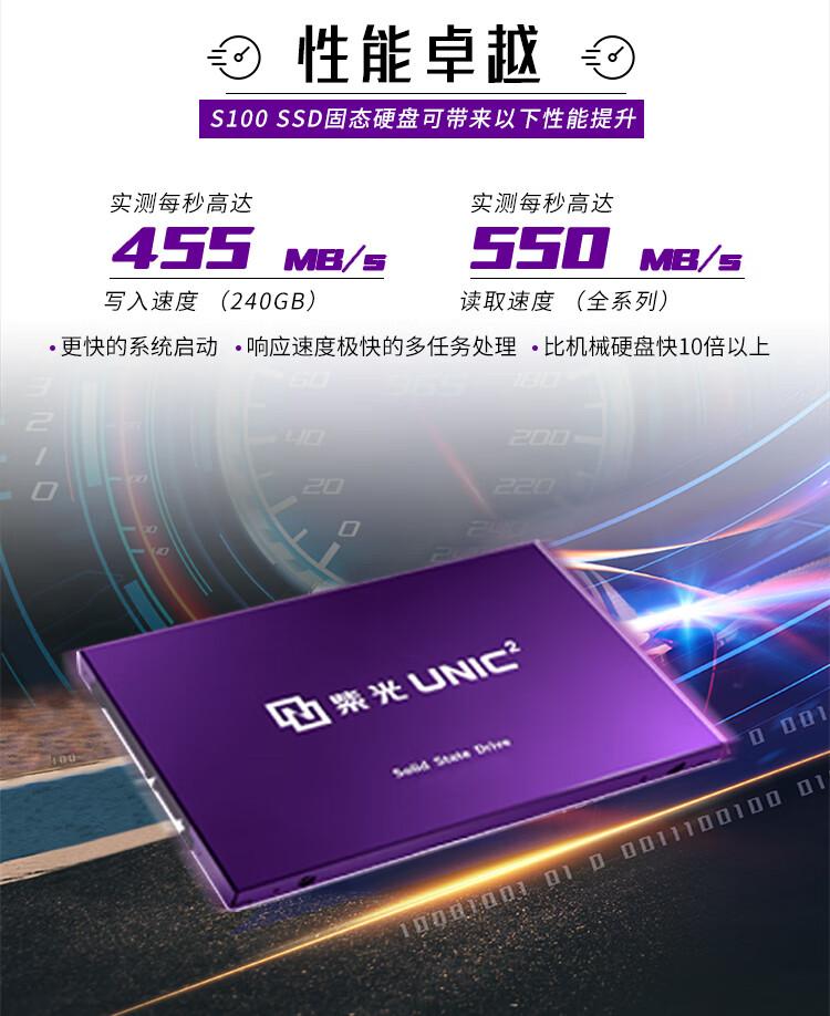◎性能卓越BS100SSD固态硬盘可带来以下性能提升实测每秒高达实测每秒高达455写入速度(240GB)读取速度(全系列)更快的系统启动·响应速度极快的多任务处理·比机械硬盘快10倍以上电%uNc2nnllnonn l-推好价   品质生活 精选好价