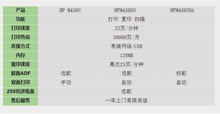 惠普(HP) 打印机 A3A4黑白激光一体机打印复印扫描 ...-京东