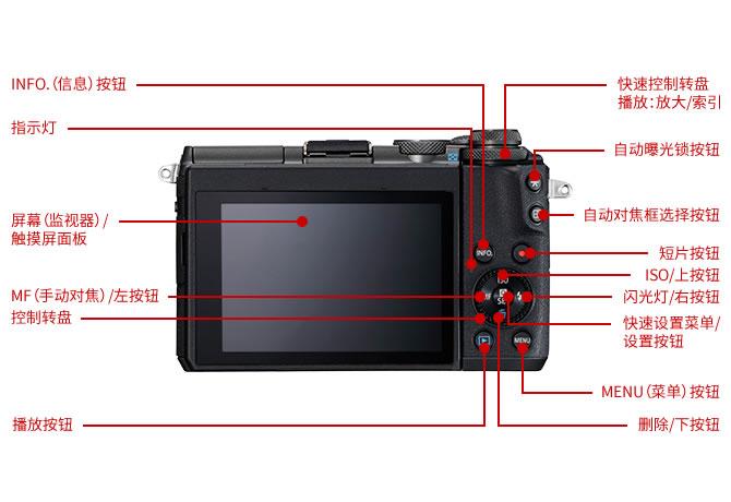 佳能(Canon)佳能(Canon)EOS M6(15-45)微型可换镜数码相机 黑色-京东