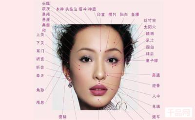 美容面部穴位面部针灸美容图片美容面部图片大全