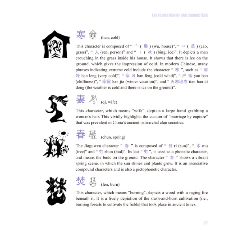 Sample pages of Chinese Culture: Characters (ISBN:9787508527147)
