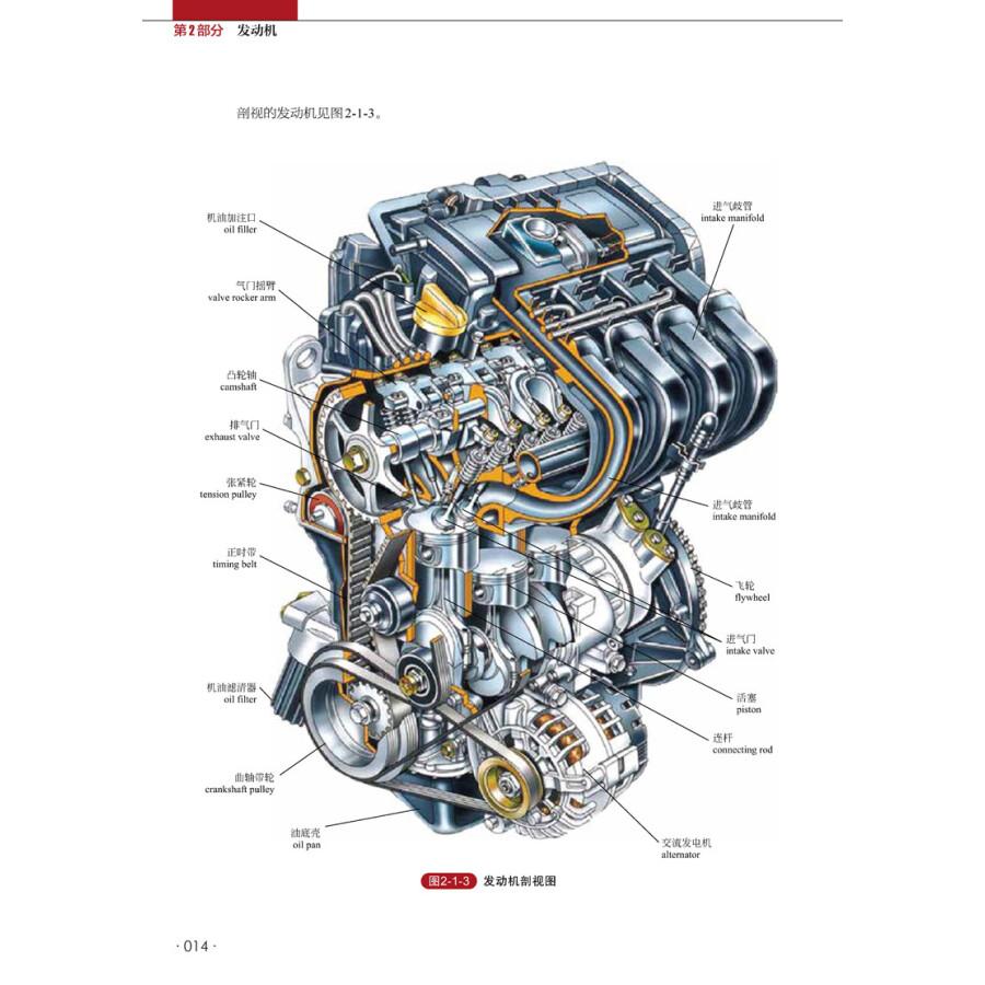 发动机剖视图