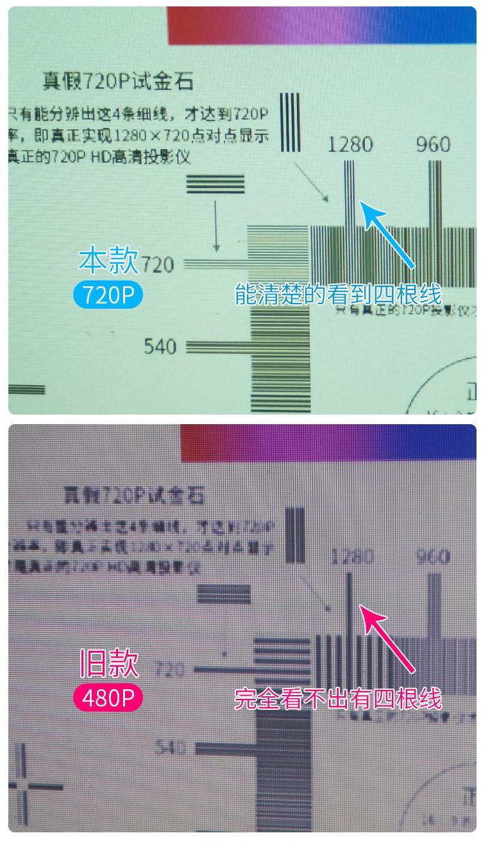 【4K智能声控】瑞视达L1手机投影仪家用智能高清便携式投影机迷你卧室客厅墙上电视无线同屏微型家庭影 4K智能手机语音遥控–银黑色