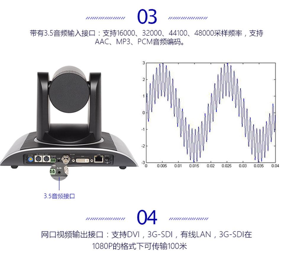 高清1080P|20倍变焦会议摄像机DP-UW20U的接口