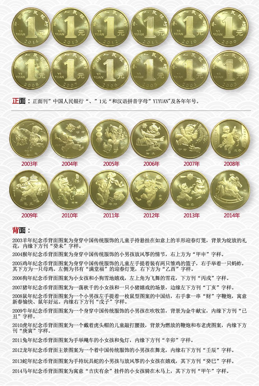 十二生肖纪念币大全套