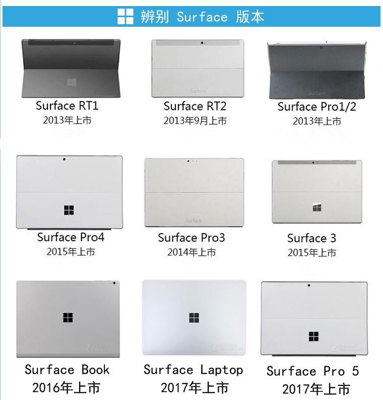 Dán surface  BAiYUnjiAnSurface Laptop 3 A 11257710199 - ảnh 1