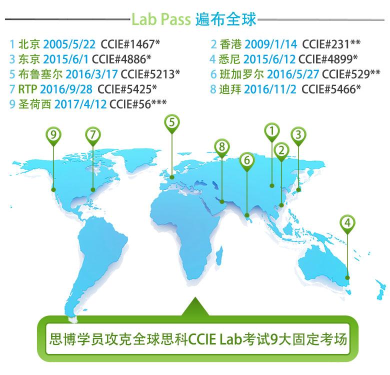 Ccie Lab H3