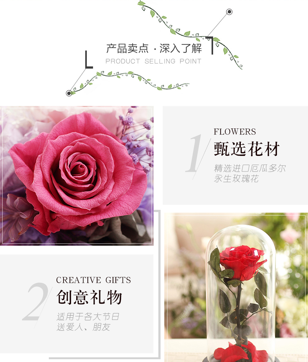 Thousands Of Flowers Birthday Gifts For Girls Valentines Day Gift