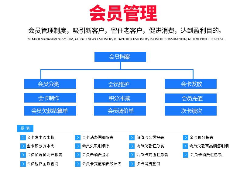 愛寶商業管理軟件V6(圖6)