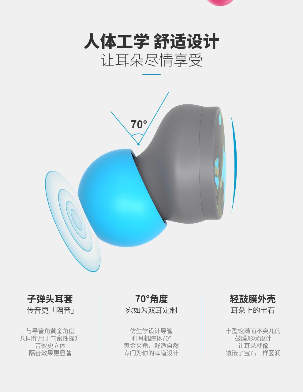 CAMO 迷彩耳机人体工学设计